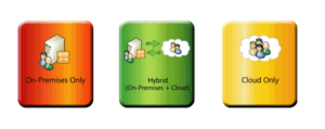 hybridexchangeoffice365